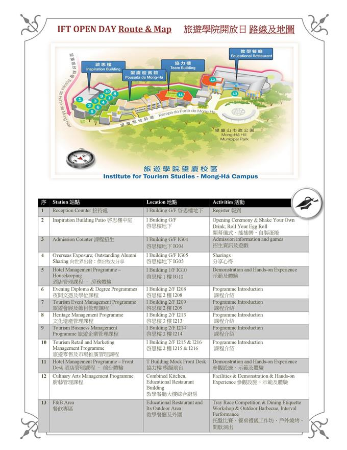 IFT Open Day Map New