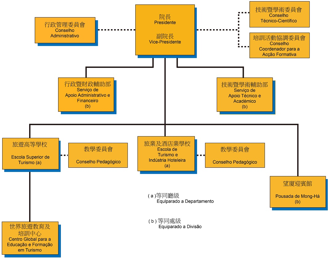 org chart_resized